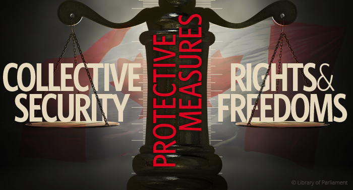 Image showing the scales of justice, balancing collective security and rights and freedoms with a protective measures gage