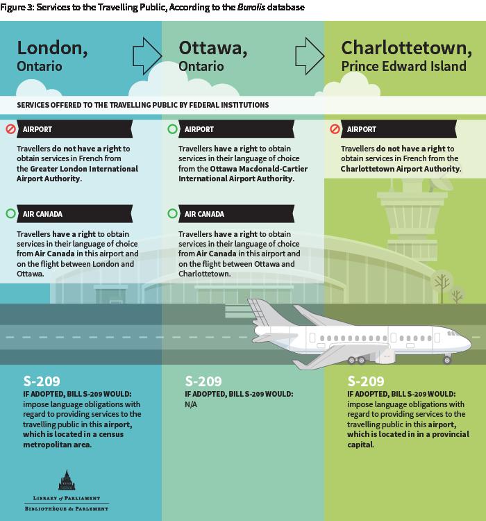 infographic-voyageurs_e-2